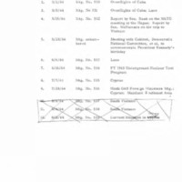 http://www.lbjf.org/txt/nsf/nsc-meetings/7624433-nsf-nscm-b1-f11.pdf