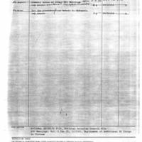http://www.lbjf.org/txt/nsf/nsc-meetings/7624433-nsf-nscm-b1-f38.pdf